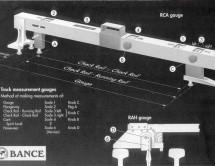 trackmeasurementgauge2